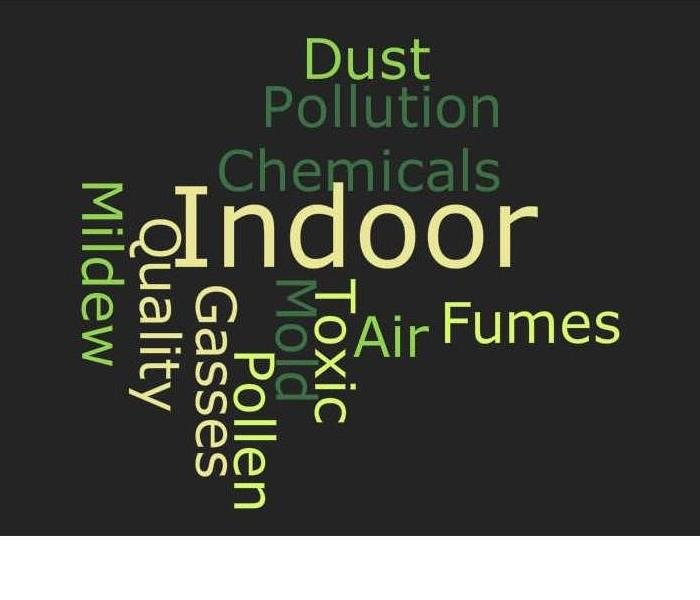 Commercial Indoor Air Quality in Your Office Space